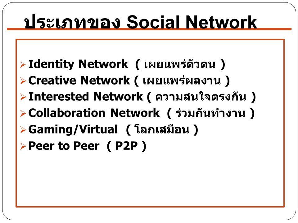 ประเภทของ Social Network