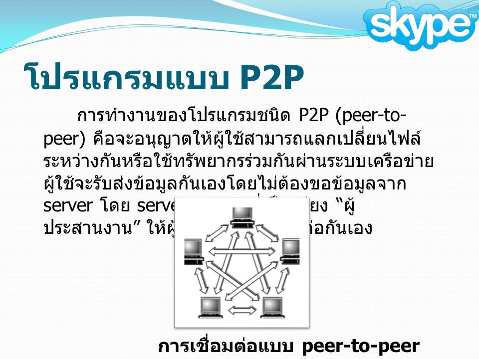 โปรแกรมแบบ P2P