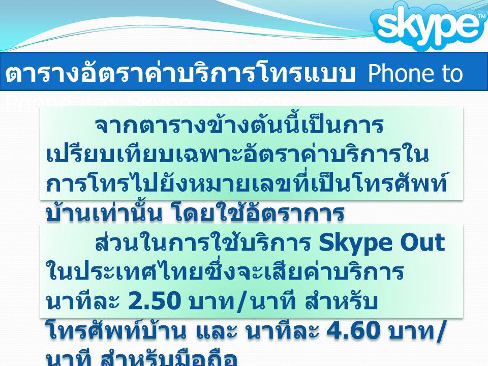 ตารางอัตราค่าบริการโทรแบบ Phone to Phone และ Skype to Phone