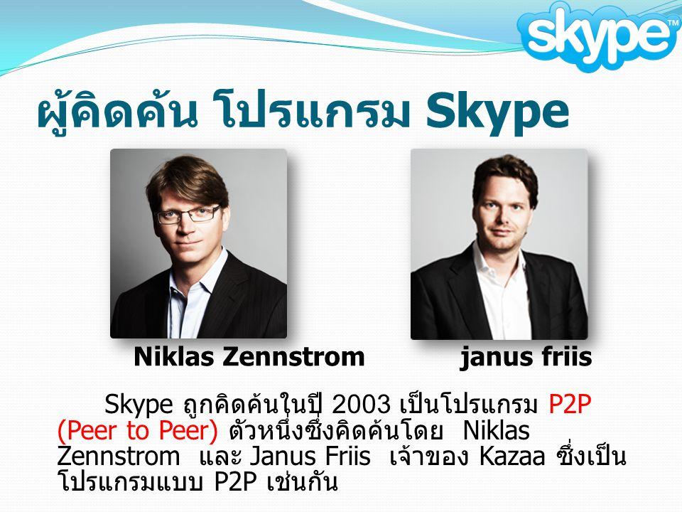 ผู้คิดค้น โปรแกรม Skype