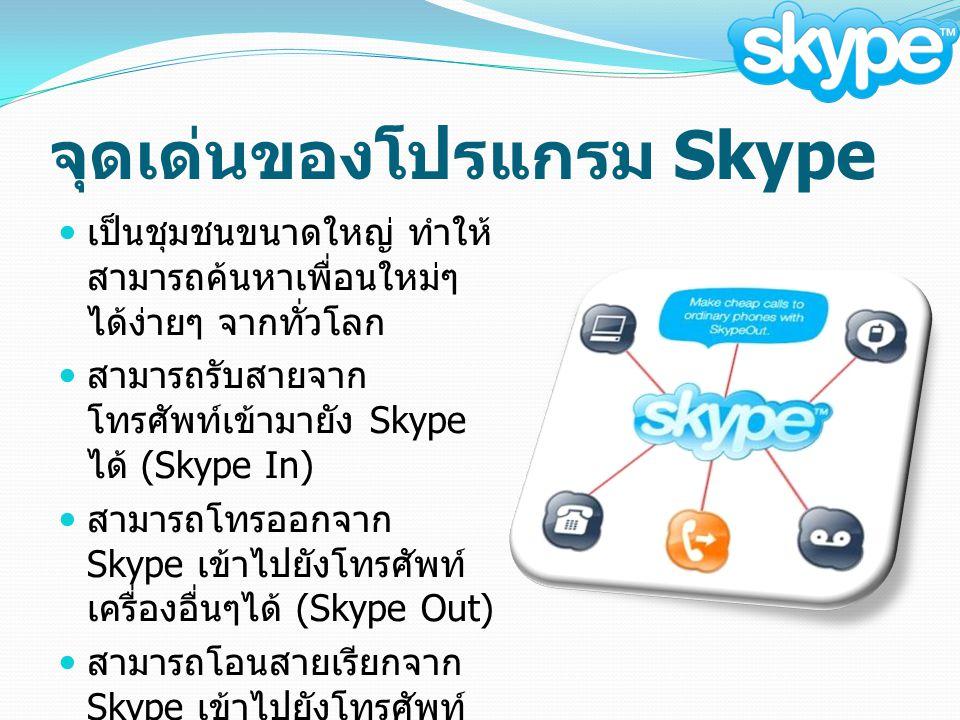 จุดเด่นของโปรแกรม Skype
