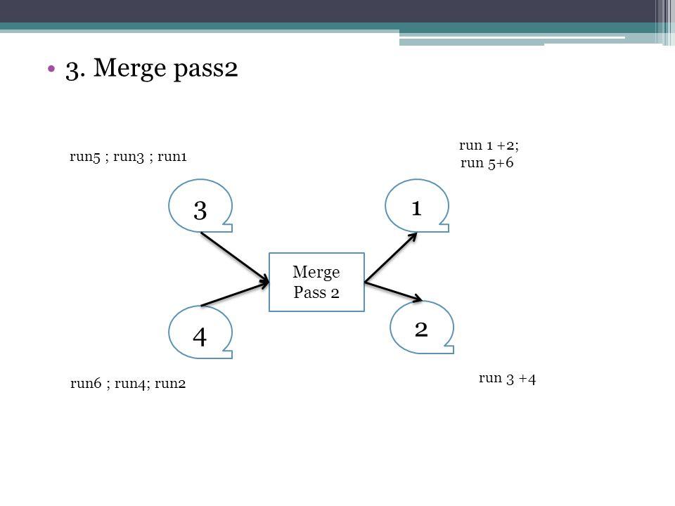 3. Merge pass2 3 1 2 4 Merge Pass 2 run 1 +2; run 5+6