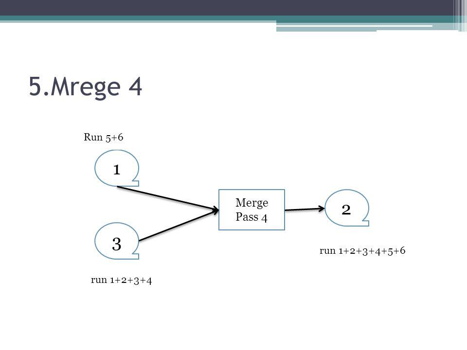 5.Mrege 4 Run 5+6 1 Merge Pass 4 2 3 run 1+2+3+4+5+6 run 1+2+3+4
