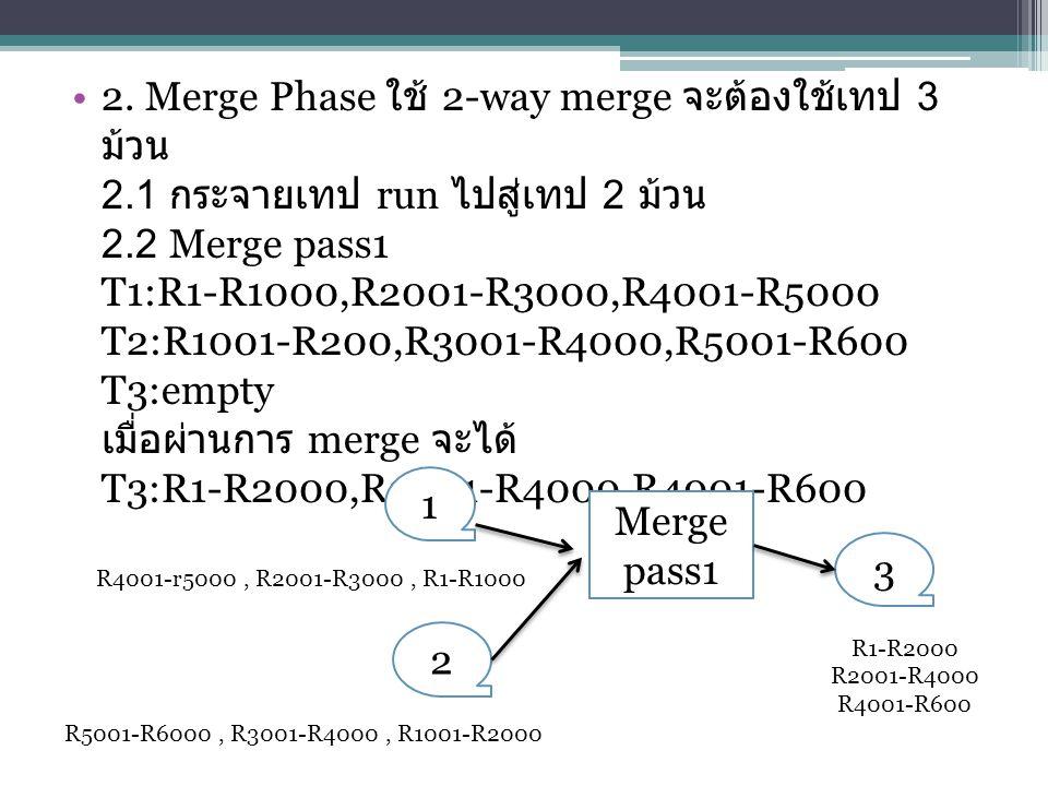 2. Merge Phase ใช้ 2-way merge จะต้องใช้เทป 3 ม้วน 2