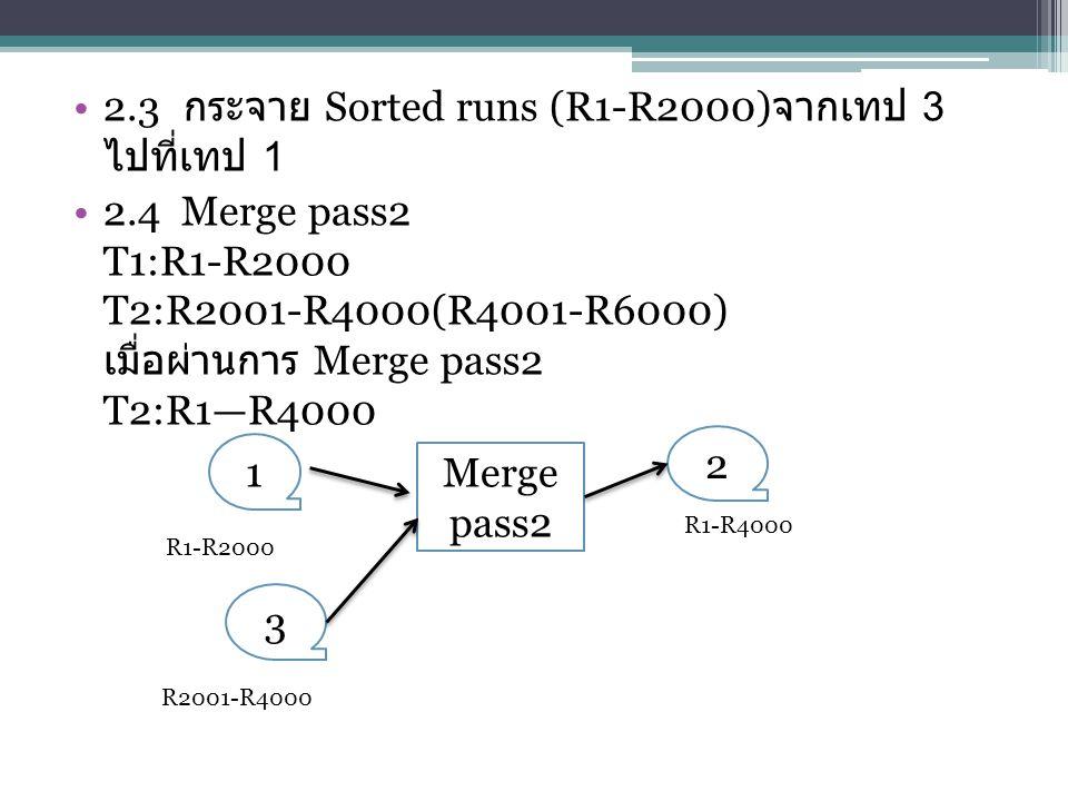 2.3 กระจาย Sorted runs (R1-R2000)จากเทป 3 ไปที่เทป 1