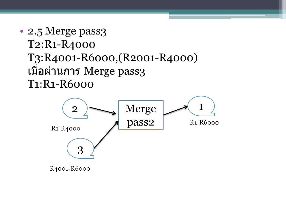 2.5 Merge pass3 T2:R1-R4000 T3:R4001-R6000,(R2001-R4000) เมื่อผ่านการ Merge pass3 T1:R1-R6000