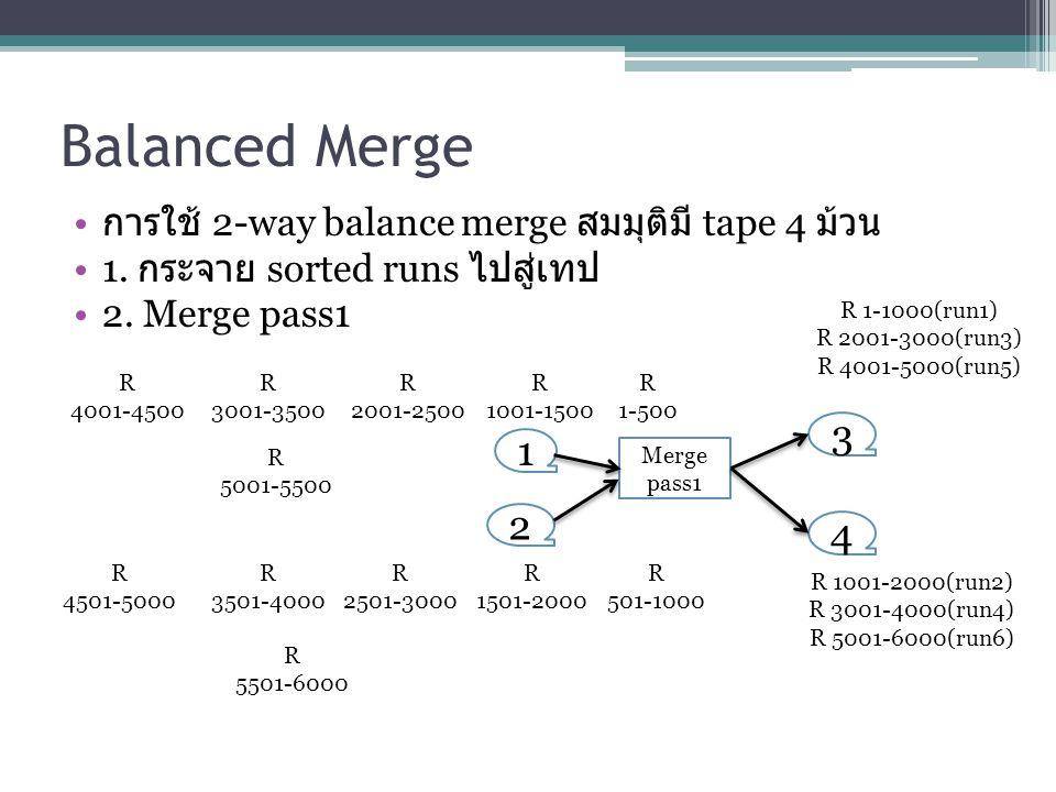 Balanced Merge 3 1 2 4 การใช้ 2-way balance merge สมมุติมี tape 4 ม้วน
