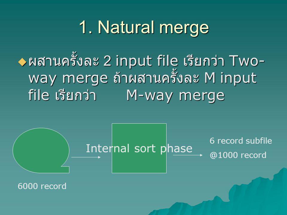1. Natural merge ผสานครั้งละ 2 input file เรียกว่า Two-way merge ถ้าผสานครั้งละ M input file เรียกว่า M-way merge.