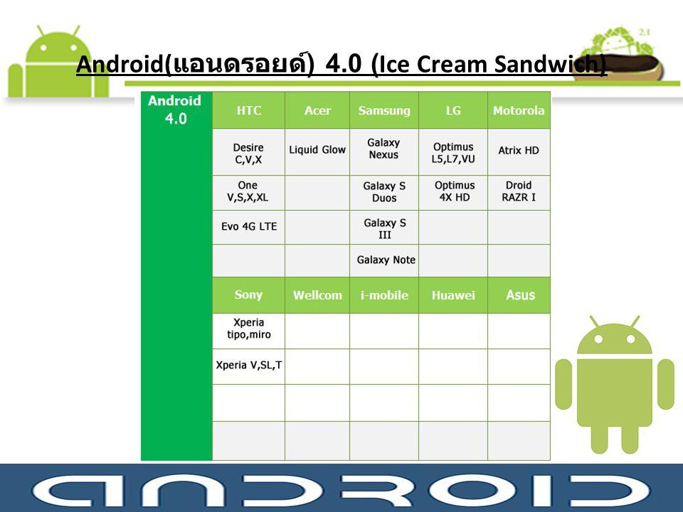 Android(แอนดรอยด์) 4.0 (Ice Cream Sandwich)
