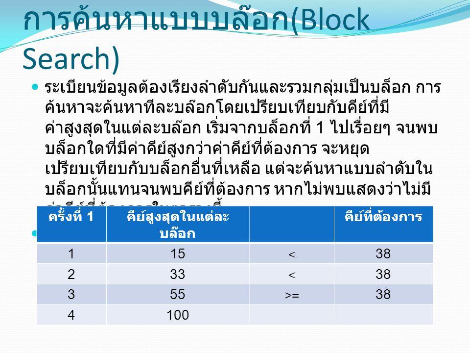 การค้นหาแบบบล๊อก(Block Search)