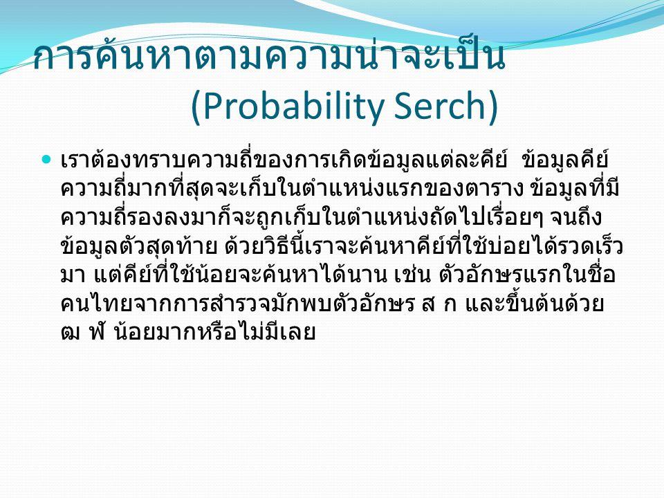 การค้นหาตามความน่าจะเป็น (Probability Serch)
