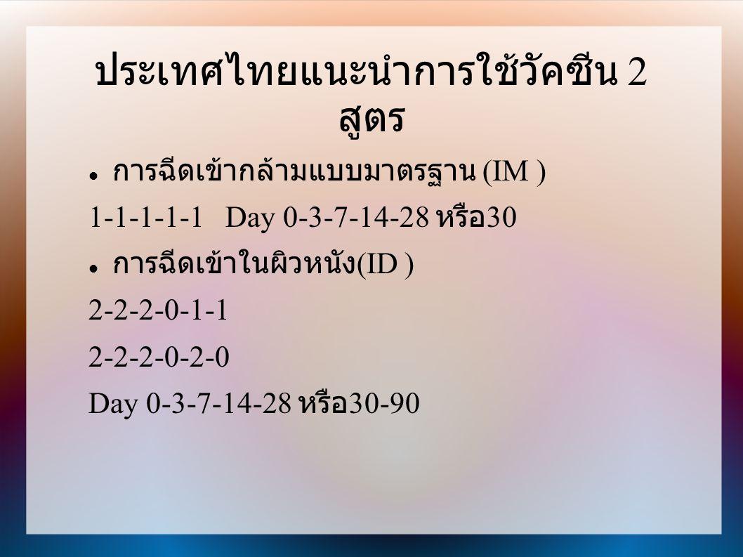 ประเทศไทยแนะนำการใช้วัคซีน 2สูตร