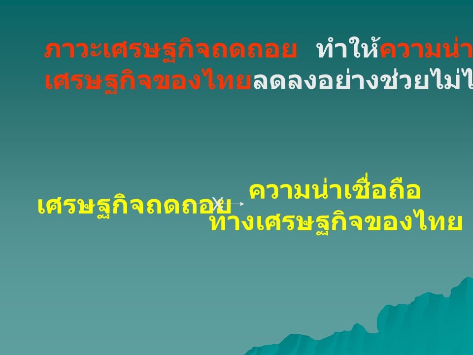 ความน่าเชื่อถือ ทางเศรษฐกิจของไทย