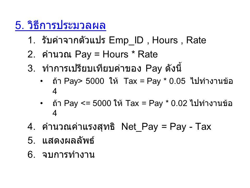 5. วิธีการประมวลผล รับค่าจากตัวแปร Emp_ID , Hours , Rate
