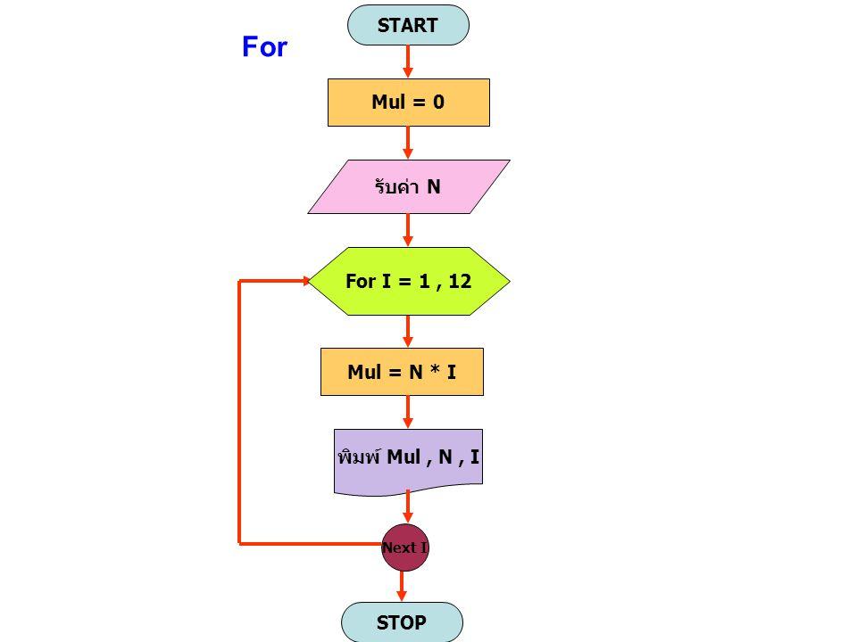 For START Mul = 0 รับค่า N For I = 1 , 12 Mul = N * I