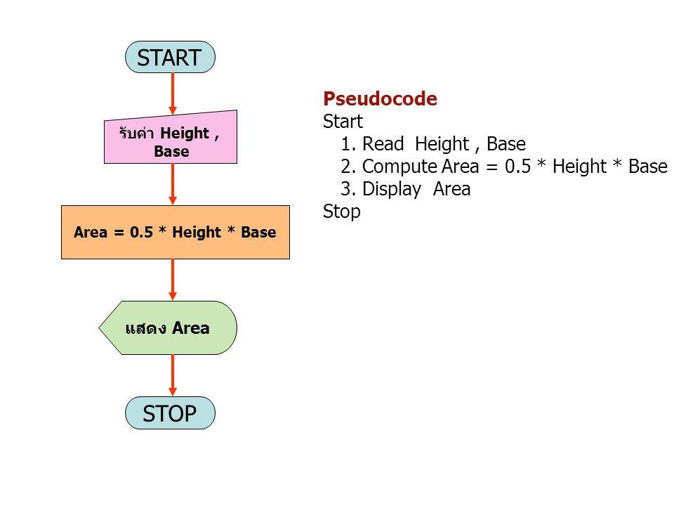 START STOP Pseudocode Start 1. Read Height , Base