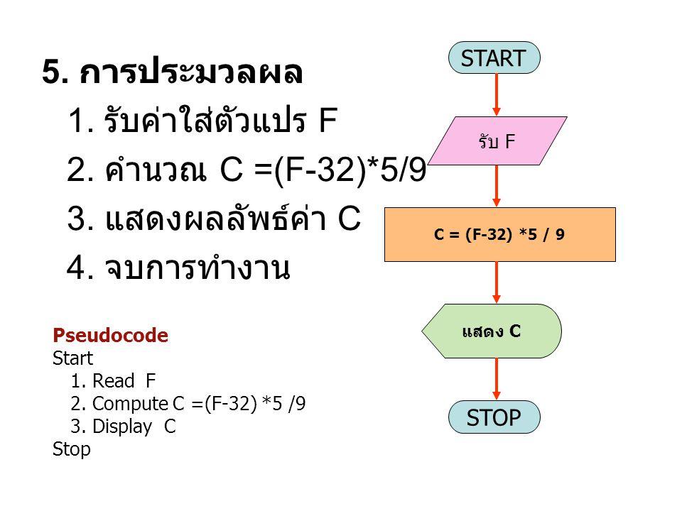 5. การประมวลผล 1. รับค่าใส่ตัวแปร F 2. คำนวณ C =(F-32)*5/9