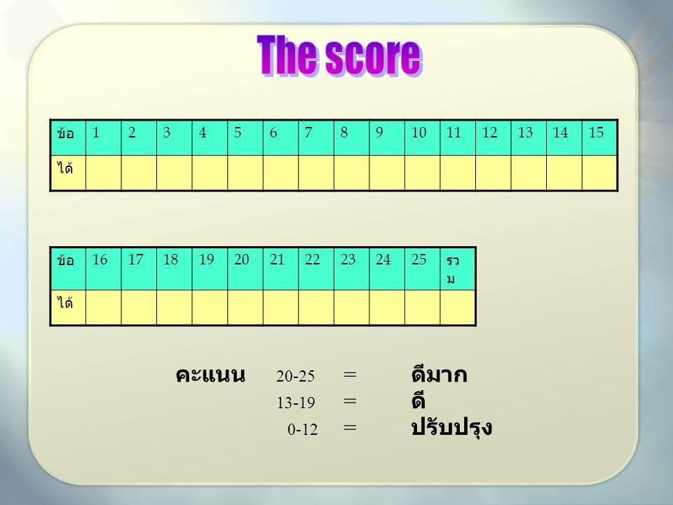 The score คะแนน 20-25 = ดีมาก 13-19 = ดี 0-12 = ปรับปรุง ข้อ 1 2 3 4 5