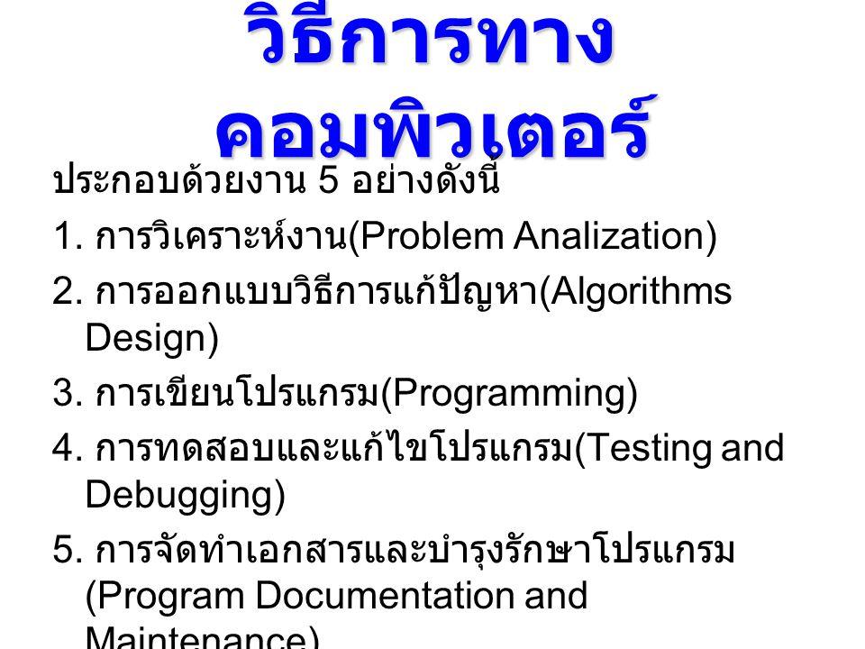 วิธีการทางคอมพิวเตอร์