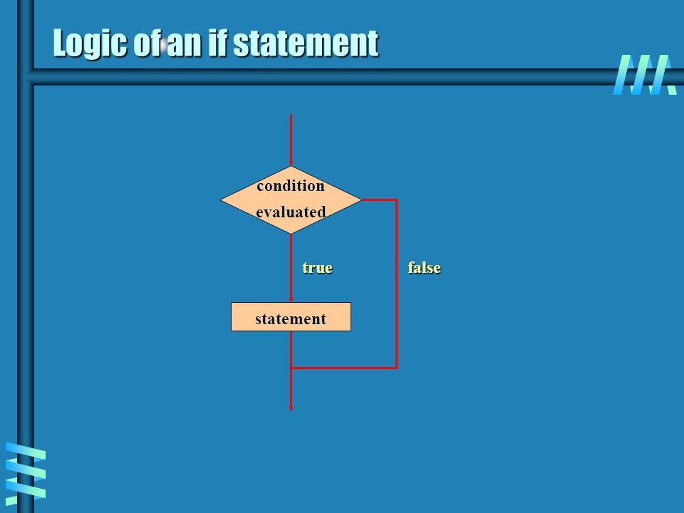 Logic of an if statement