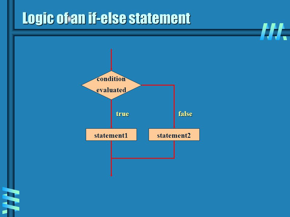 Logic of an if-else statement