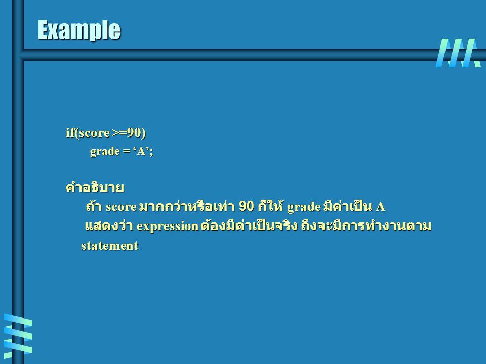 Example if(score >=90) คำอธิบาย