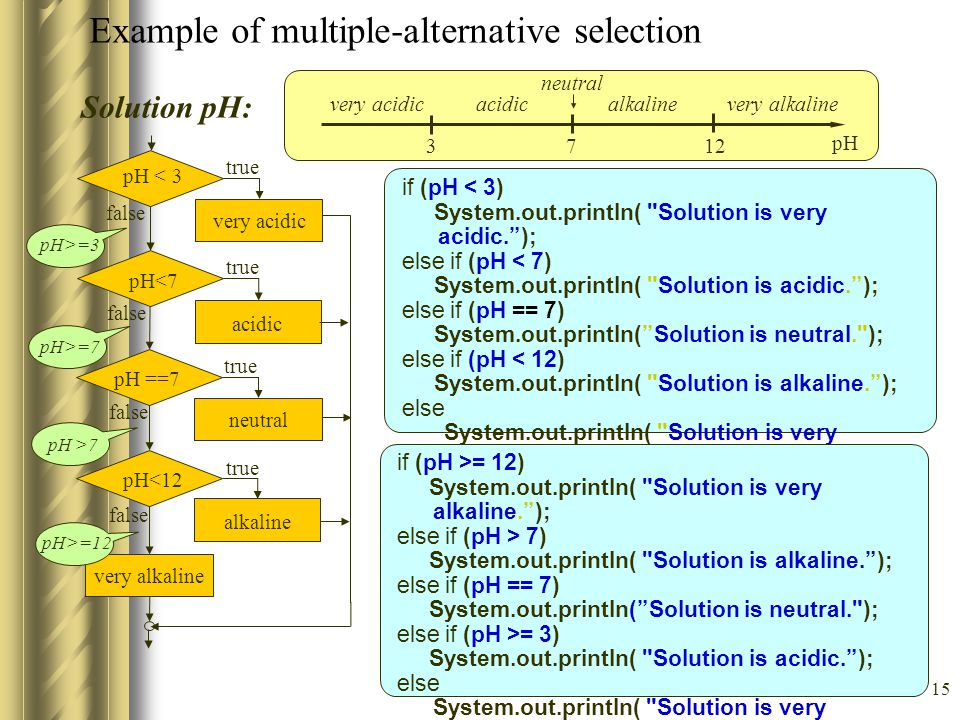 Example of multiple-alternative selection