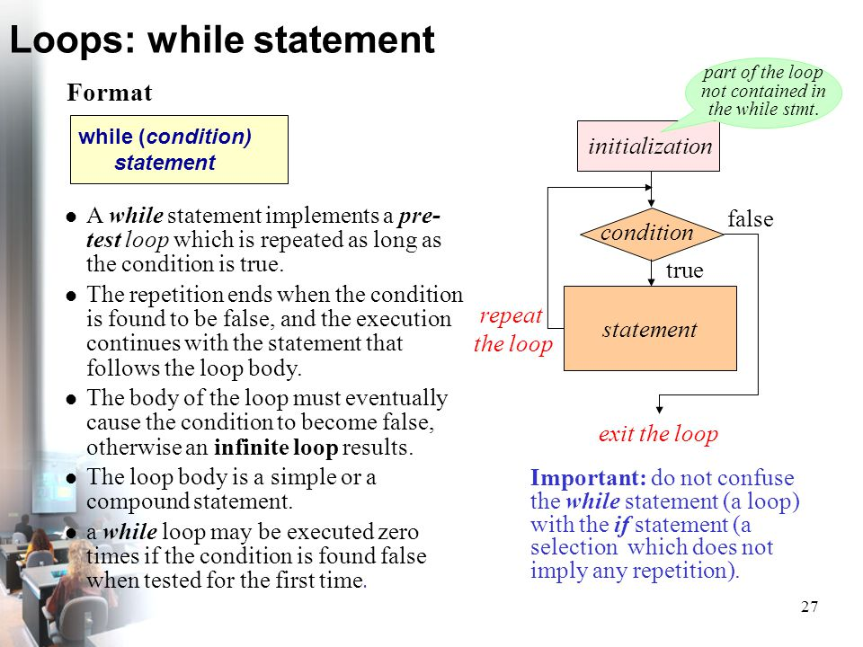 Loops: while statement
