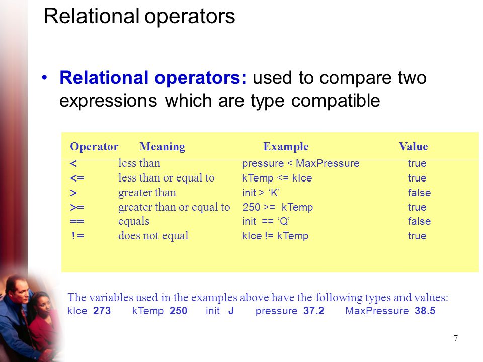 Relational operators Relational operators: used to compare two expressions which are type compatible.