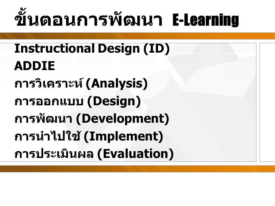 ขั้นตอนการพัฒนา E-Learning