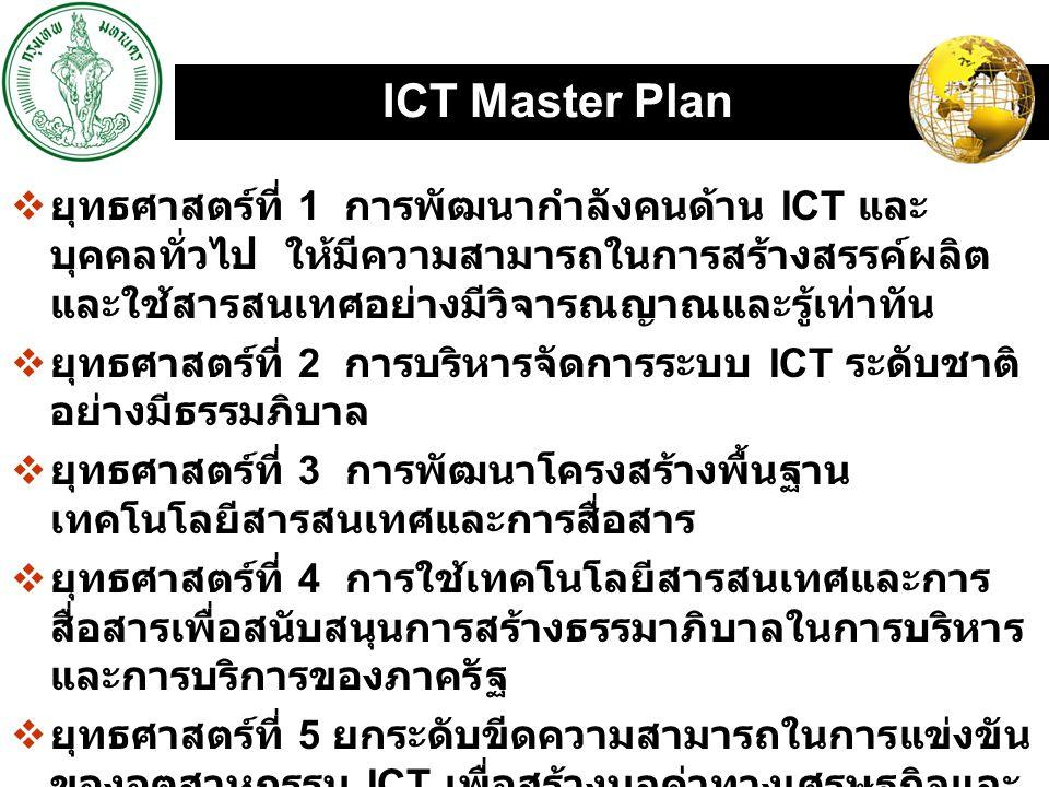 ICT Master Plan