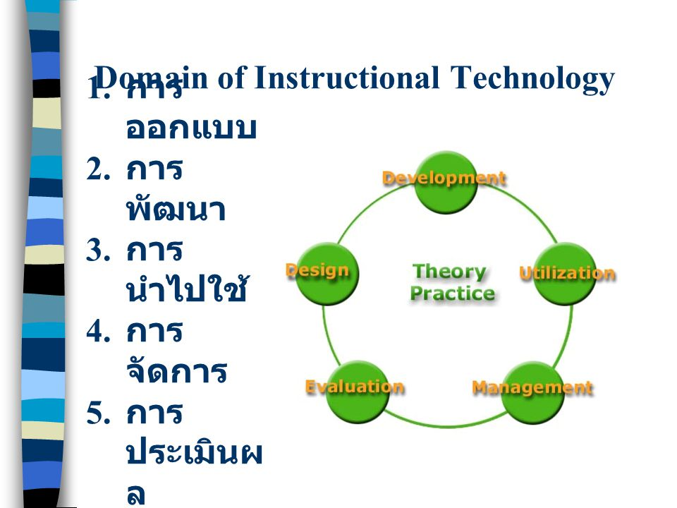 Domain of Instructional Technology