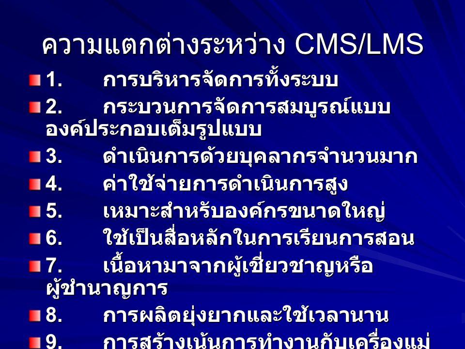 ความแตกต่างระหว่าง CMS/LMS