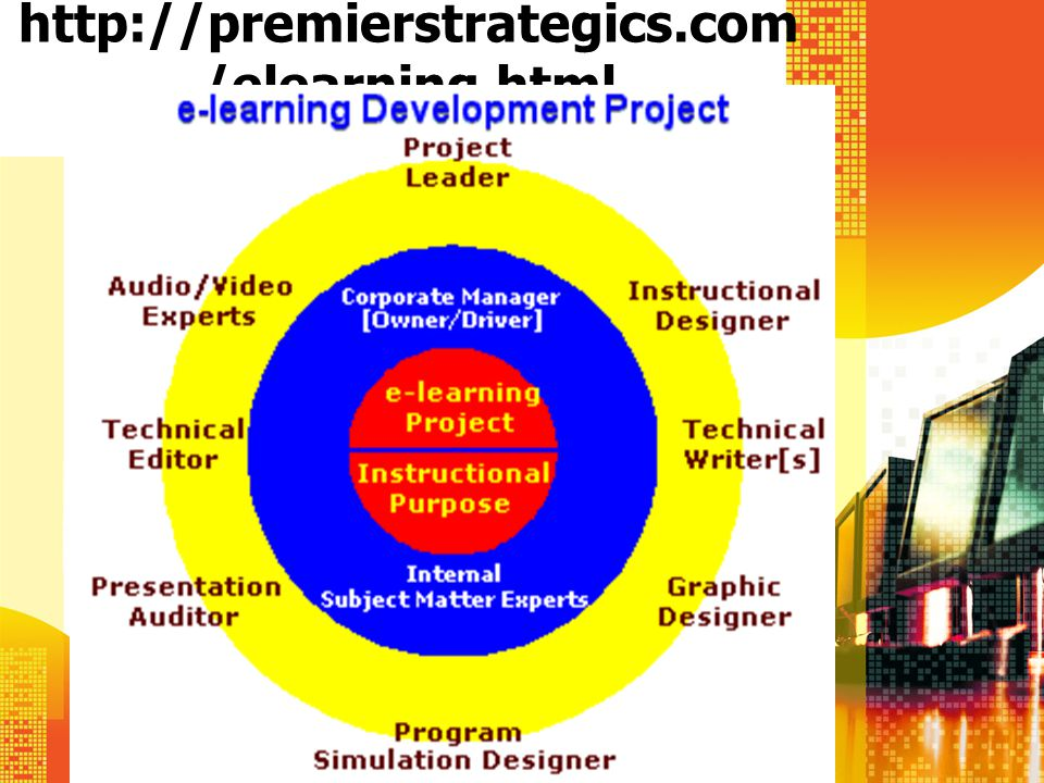 http://premierstrategics.com/elearning.html