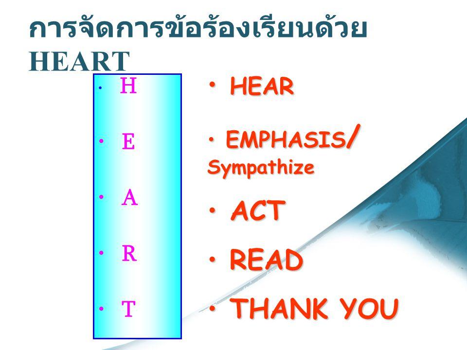 การจัดการข้อร้องเรียนด้วย HEART