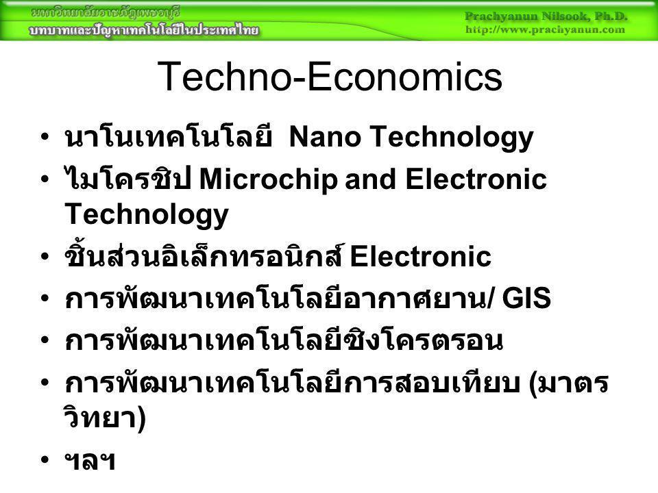 Techno-Economics นาโนเทคโนโลยี Nano Technology
