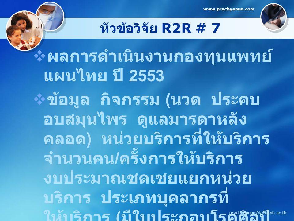 ผลการดำเนินงานกองทุนแพทย์แผนไทย ปี 2553