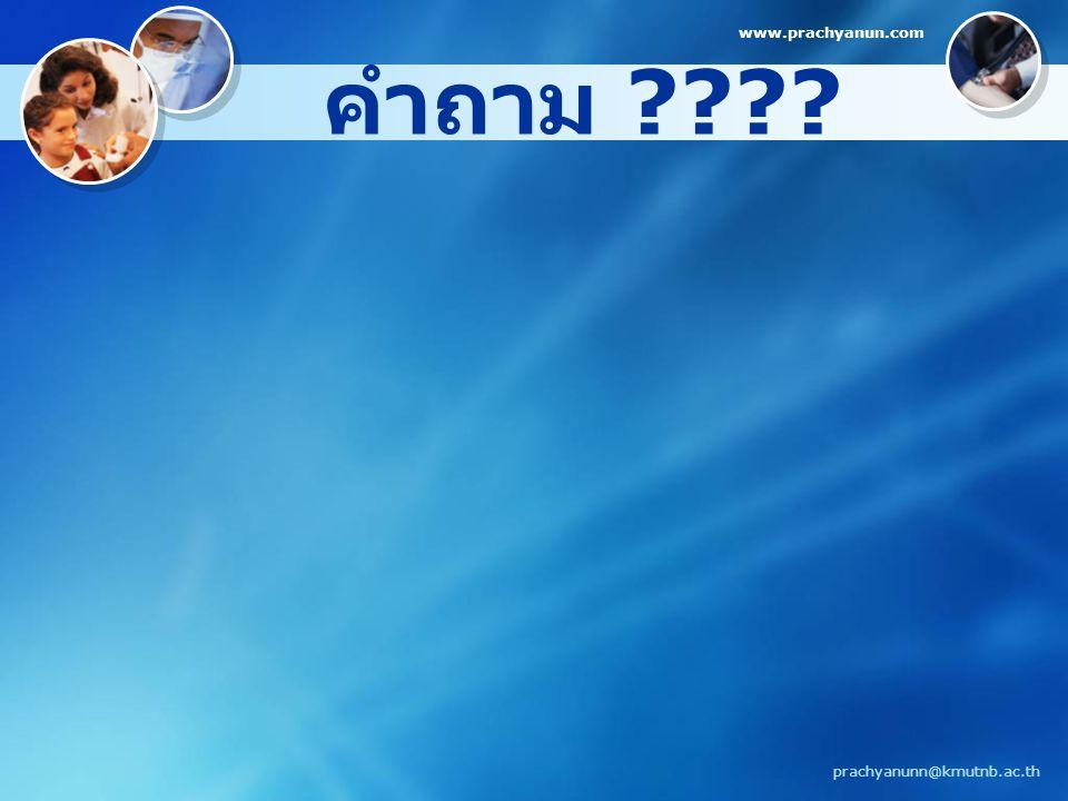 www.prachyanun.com คำถาม prachyanunn@kmutnb.ac.th