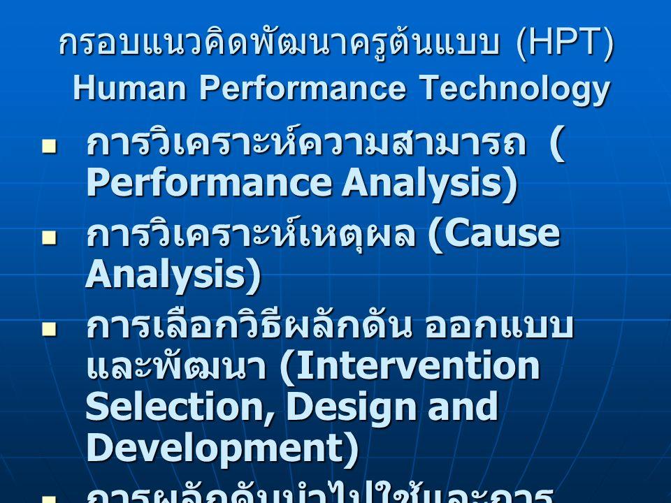 กรอบแนวคิดพัฒนาครูต้นแบบ (HPT) Human Performance Technology