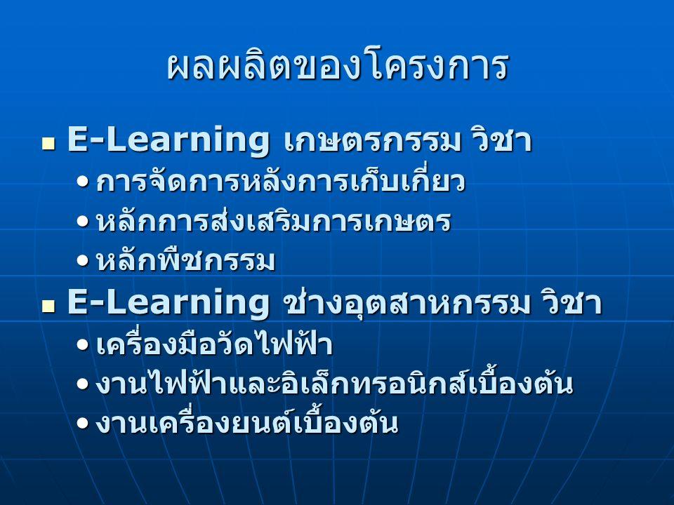 ผลผลิตของโครงการ E-Learning เกษตรกรรม วิชา
