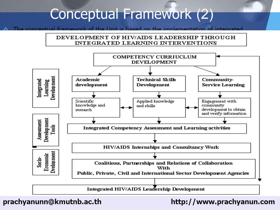 Conceptual Framework (2)