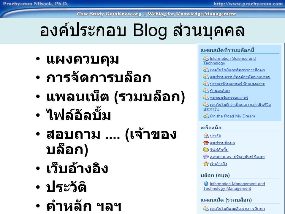 องค์ประกอบ Blog ส่วนบุคคล