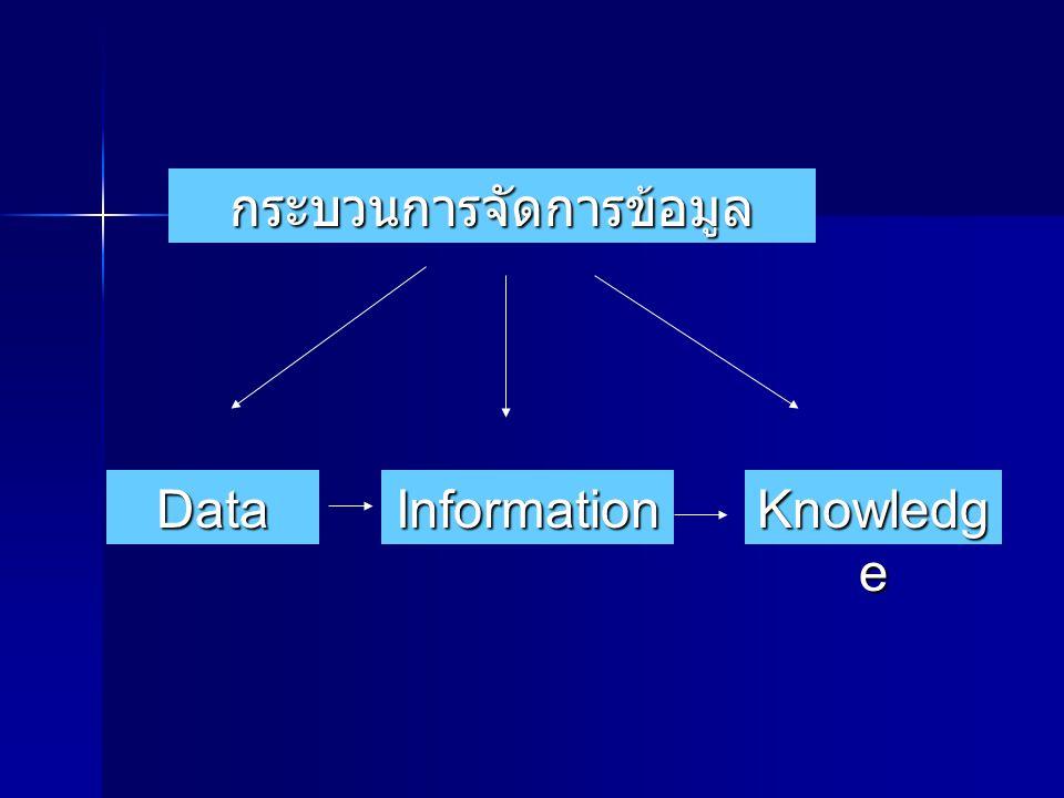 กระบวนการจัดการข้อมูล
