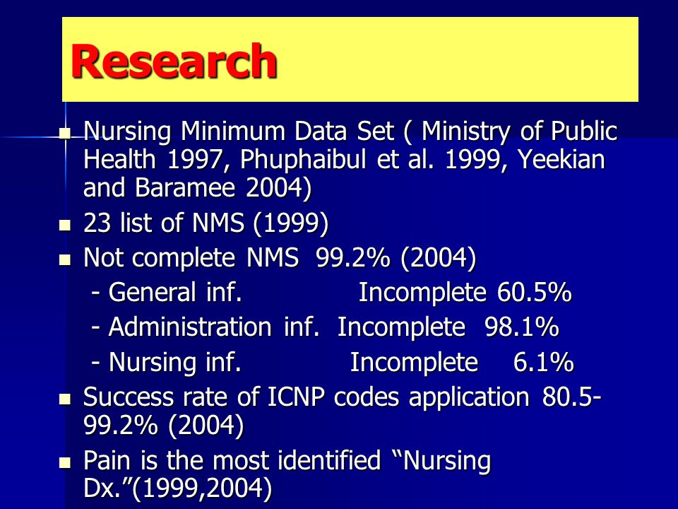 Research Nursing Minimum Data Set ( Ministry of Public Health 1997, Phuphaibul et al. 1999, Yeekian and Baramee 2004)