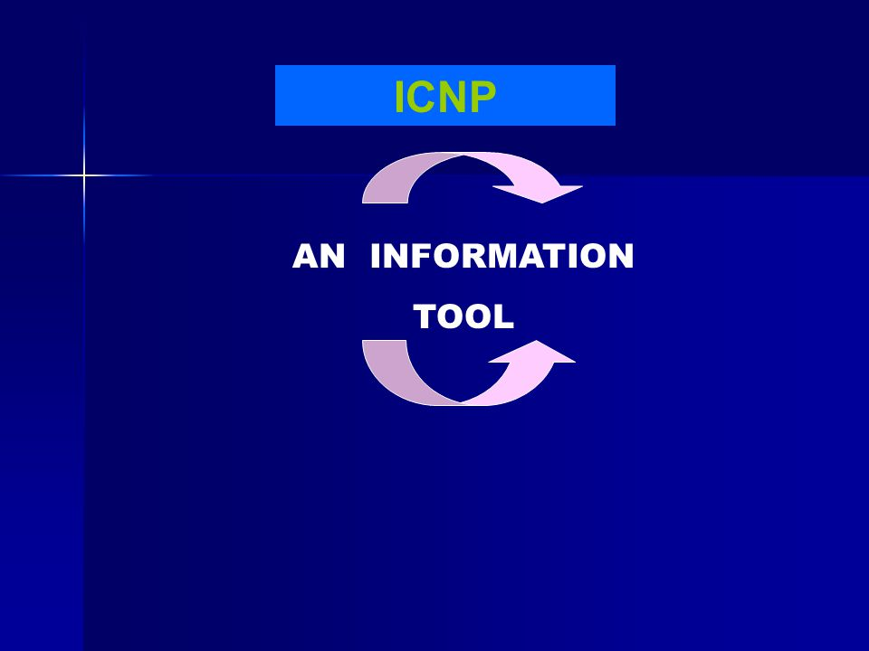 ICNP AN INFORMATION TOOL