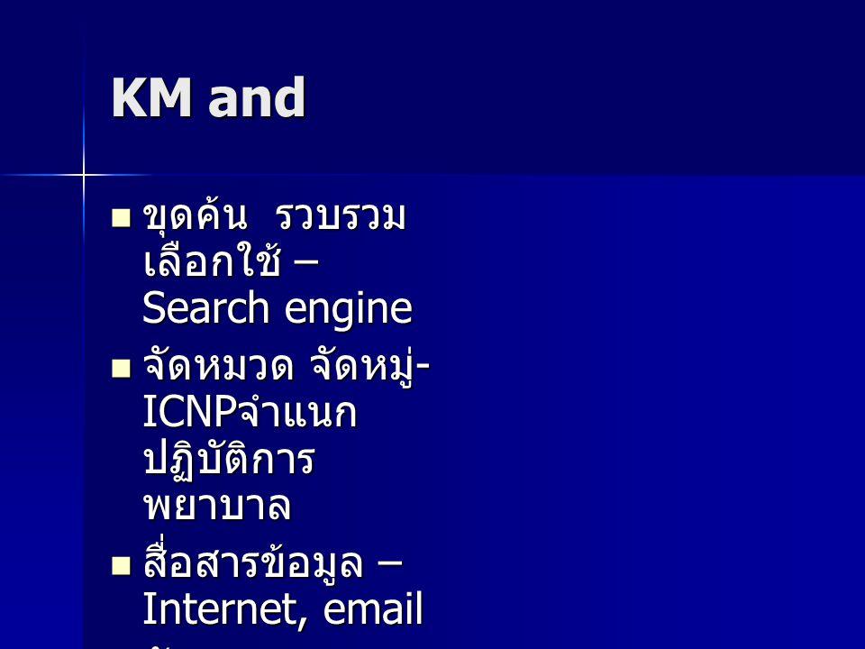 KM and ขุดค้น รวบรวม เลือกใช้ – Search engine