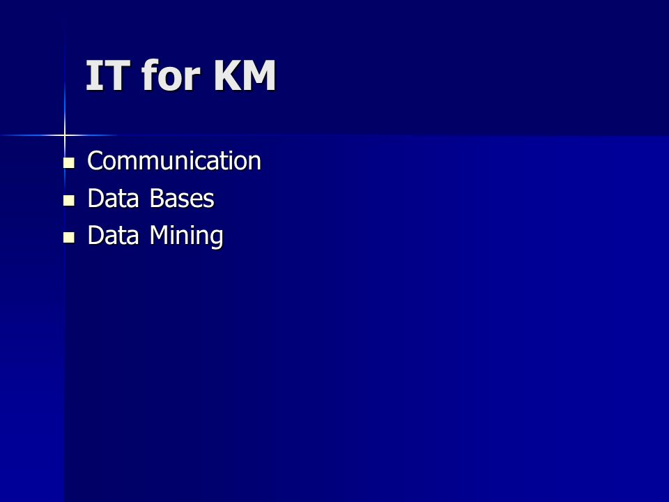 IT for KM Communication Data Bases Data Mining