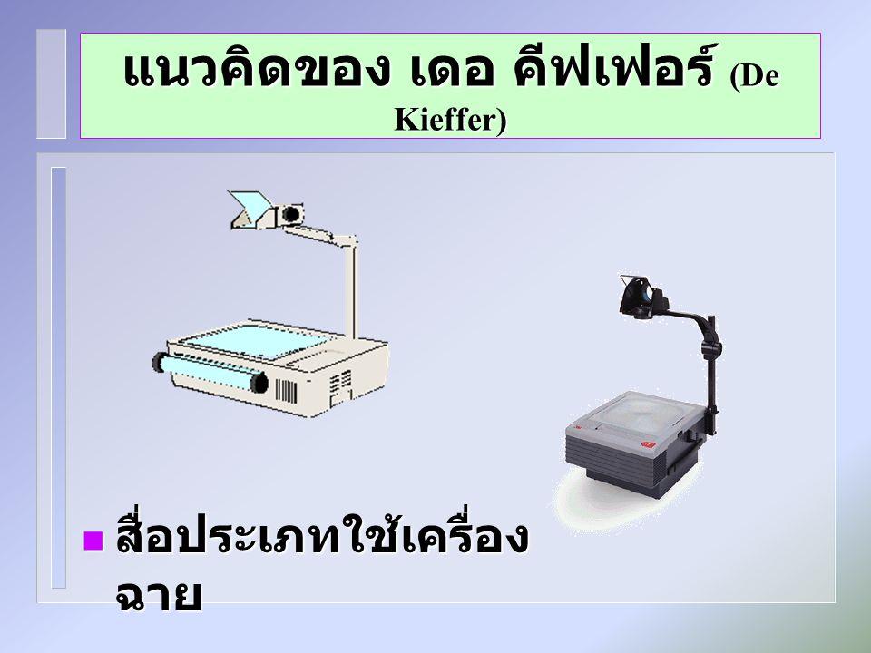 แนวคิดของ เดอ คีฟเฟอร์ (De Kieffer)