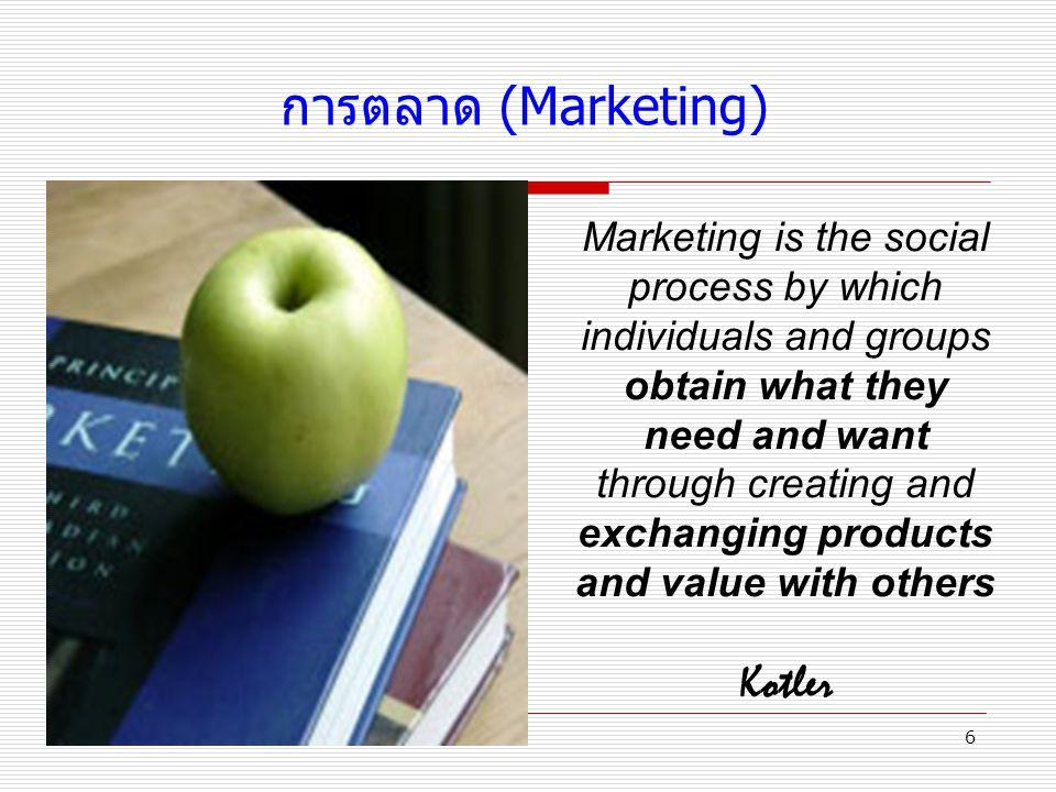 การตลาด (Marketing)