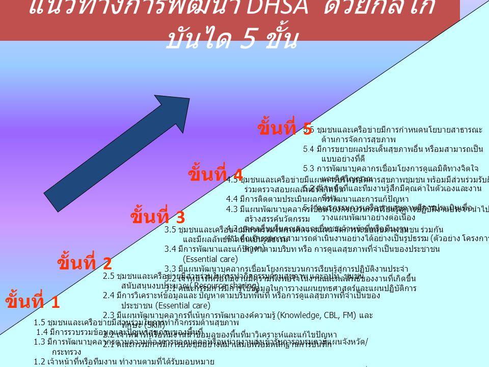 แนวทางการพัฒนา DHSA ด้วยกลไกบันได 5 ขั้น